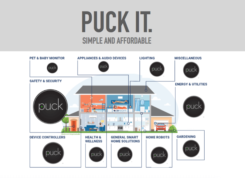 PUCK – Simple & Affordable